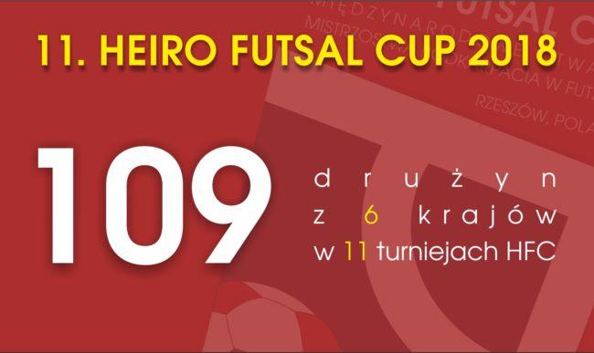 109. zespołów zagrało w Heiro Futsal Cup