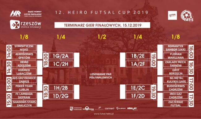 LIVE: Transmisja finałów 12. Heiro Futsal Cup