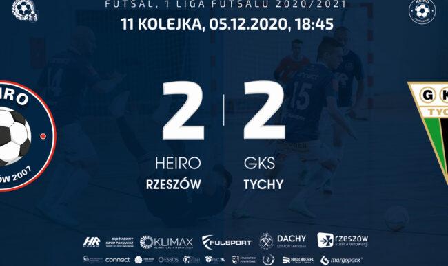 1 liga: Nerwowy mecz z Tychami. Heiro – GKS Tychy 2-2 (1-1)